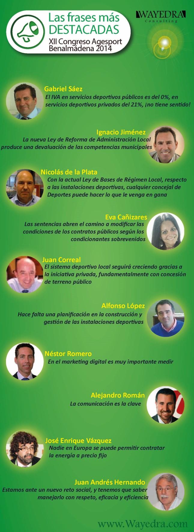 Infografía Congreso Agesport Benalmádena 2014-01 (Custom)